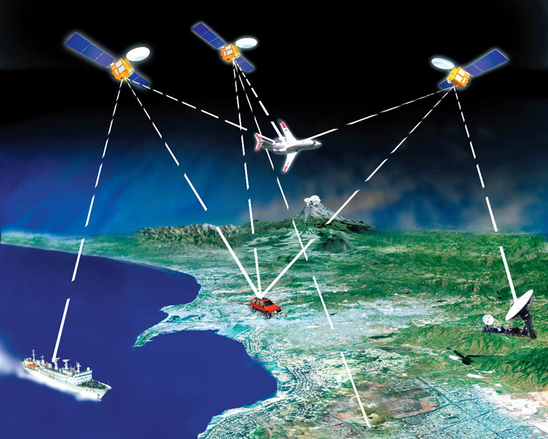 Система спутниковой навигации