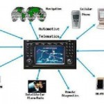 Рынок телематических услуг в Европе и России будет расти