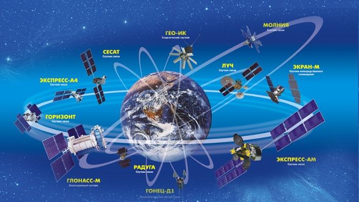 """""""Роскосмос"""" рассчитывает повысить точность ГЛОНАСС совместно с Китаем"""