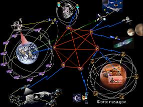 НАСА расширяет возможности ГНСС