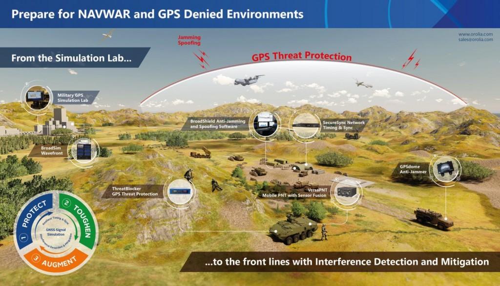 За пределами GPS: границы сервисов PNT